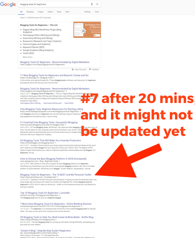 after updating old blog post seo