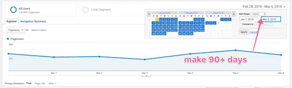 google analytics overall website visits