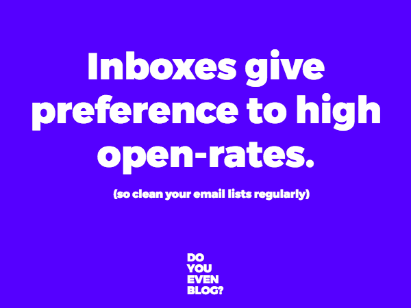 inbox open rates
