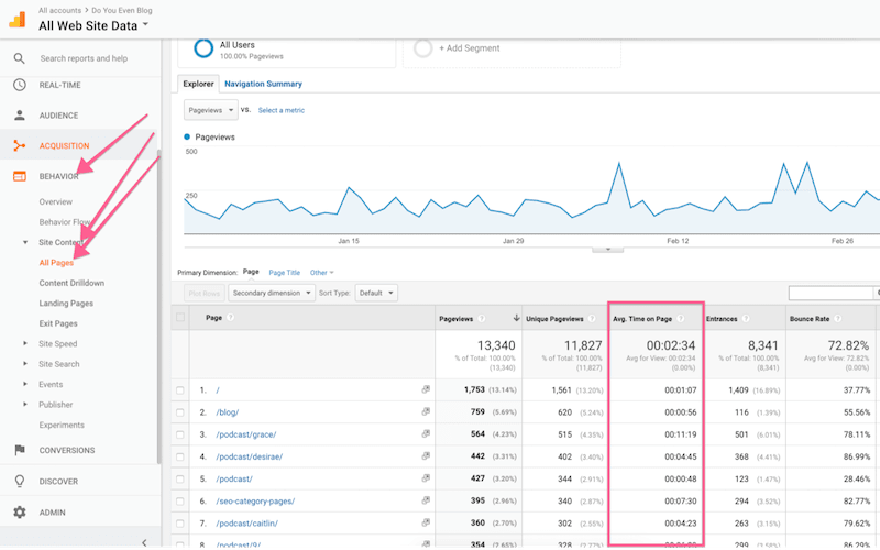 time on page session duration google analytics