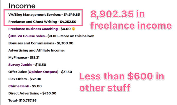 kayla freelance blog income