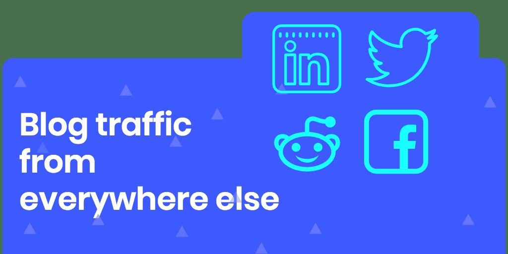 blog traffic twitter facebook linkedin reddit