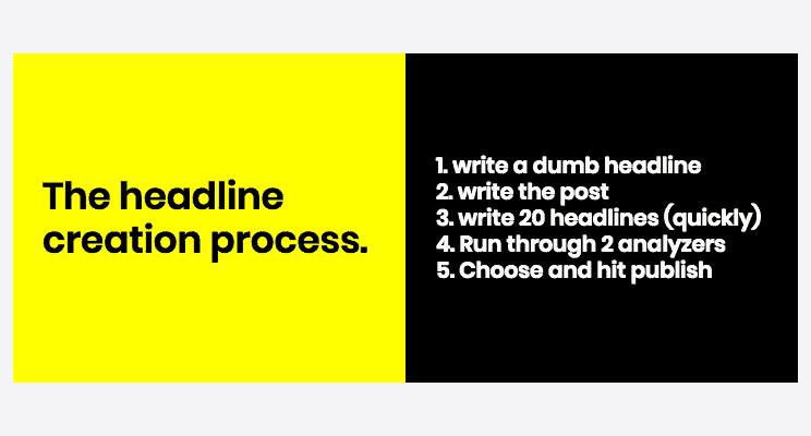 headline creations process