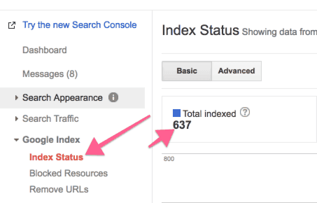 search console index