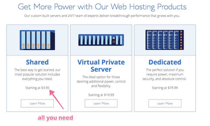 cheaper shared hosting package